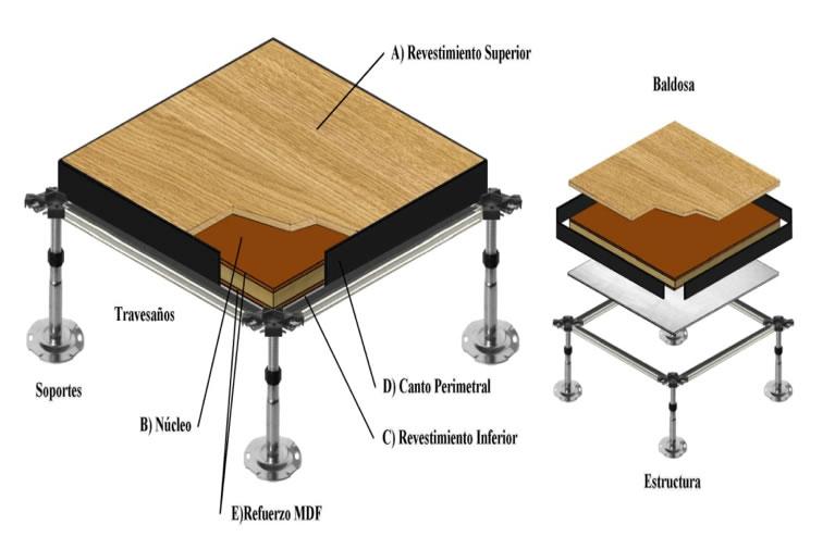 Suelo tecnico precio m2 cheap suelo tcnico baldosa x mm - Precio m2 suelo radiante ...